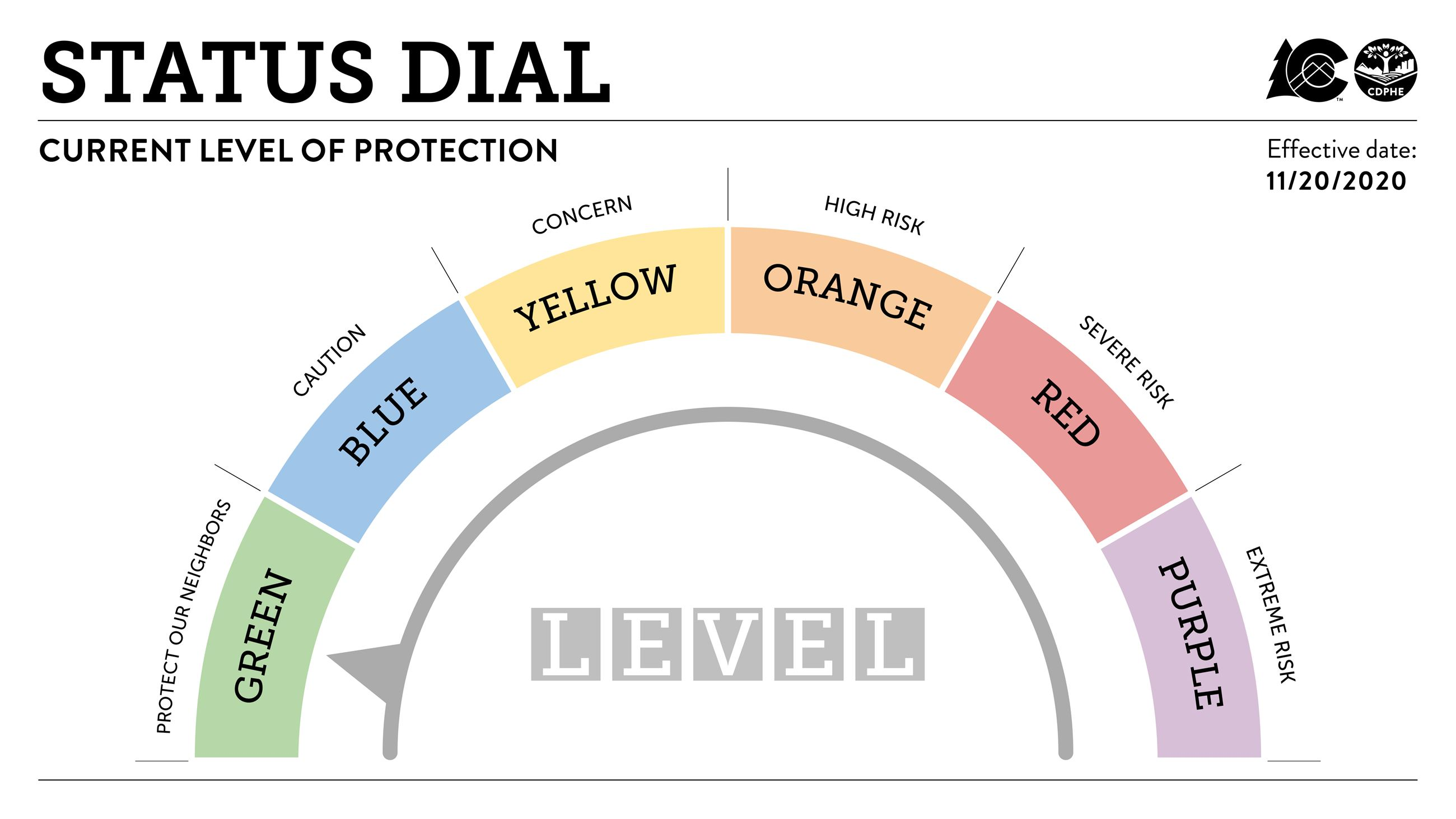 Dial-Level-Green-with-headline